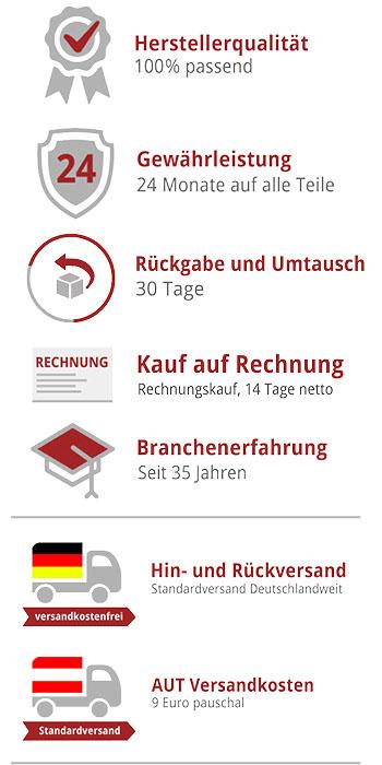 Ladebordwand Ersatzteile Deutschland Oesterreich Anbieter